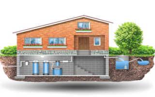 Система умягчения воды для загородного дома: назначение, виды, критерии выбора и цена